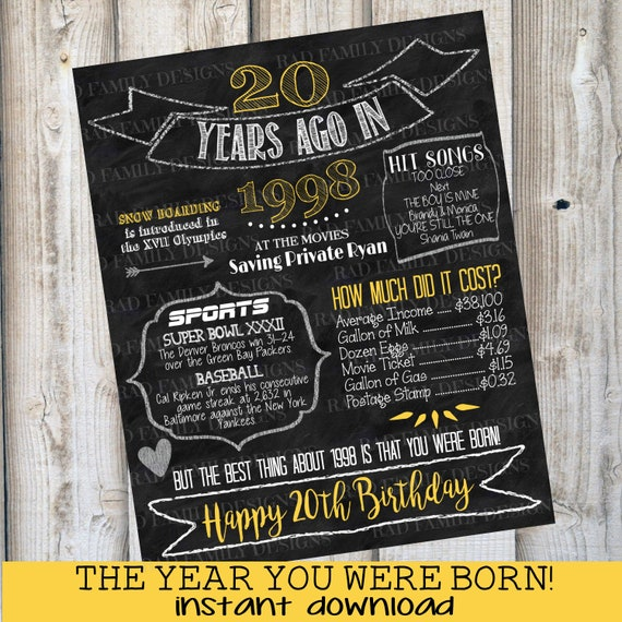 Year You Were Born In 1998 20th Birthday Card