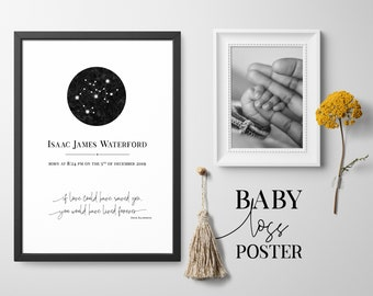 Baby loss poster instant download, printable baby poster for the nursery, children loss and grief, personalized infant loss poster