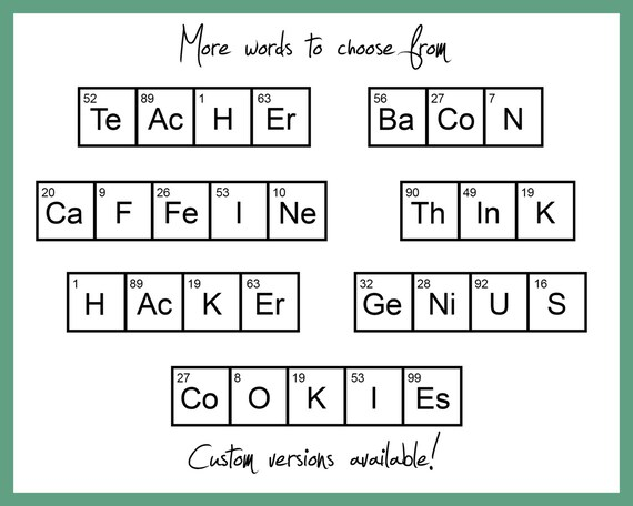 Periodic Table Word Stamps Science Gift Science Teacher Etsy