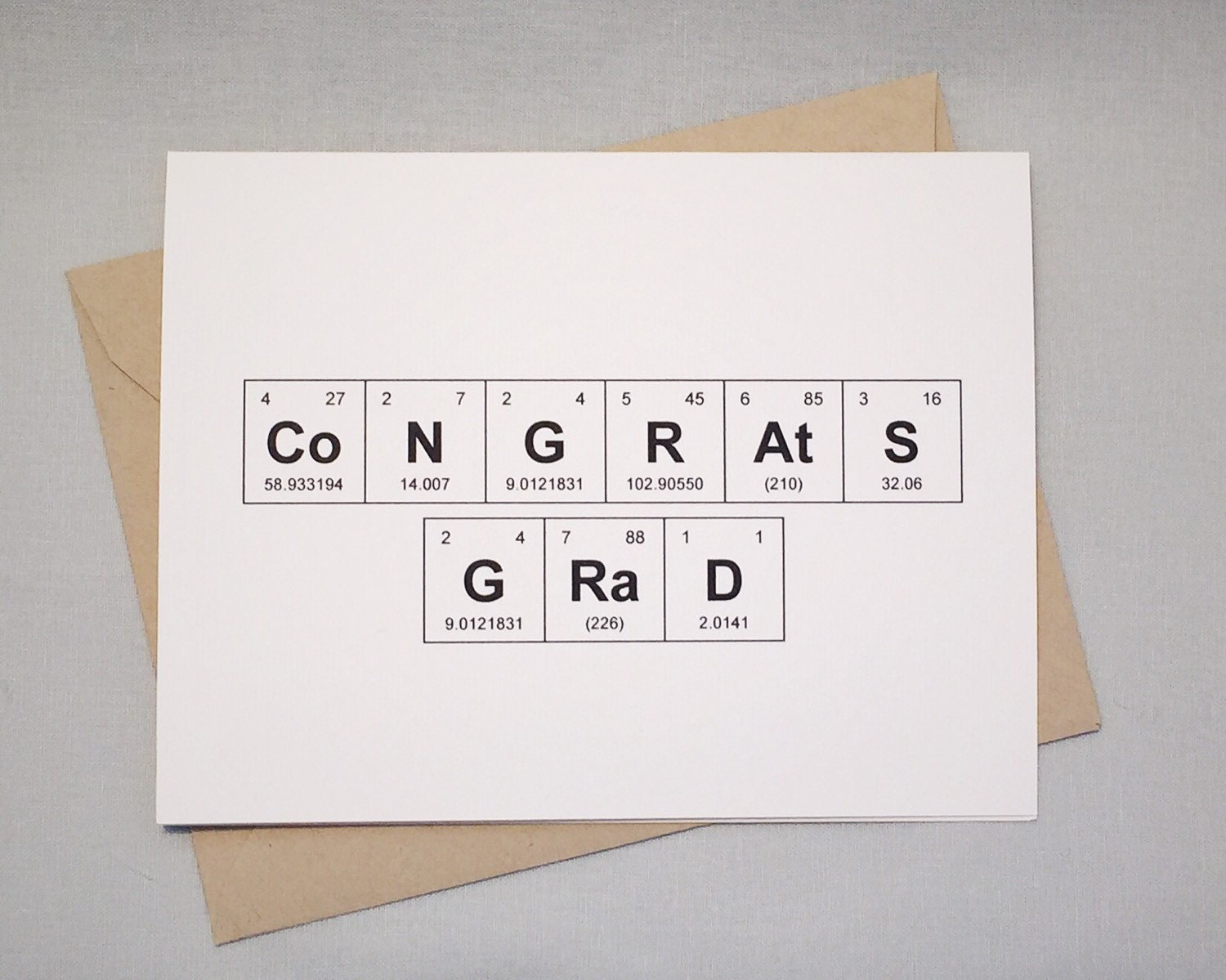 Graduation Congratulations Periodic Table Of The Elements Etsy