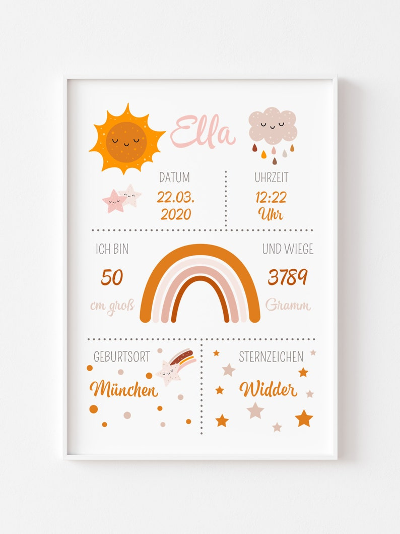 Birth Poster  Personalized Girls image 0