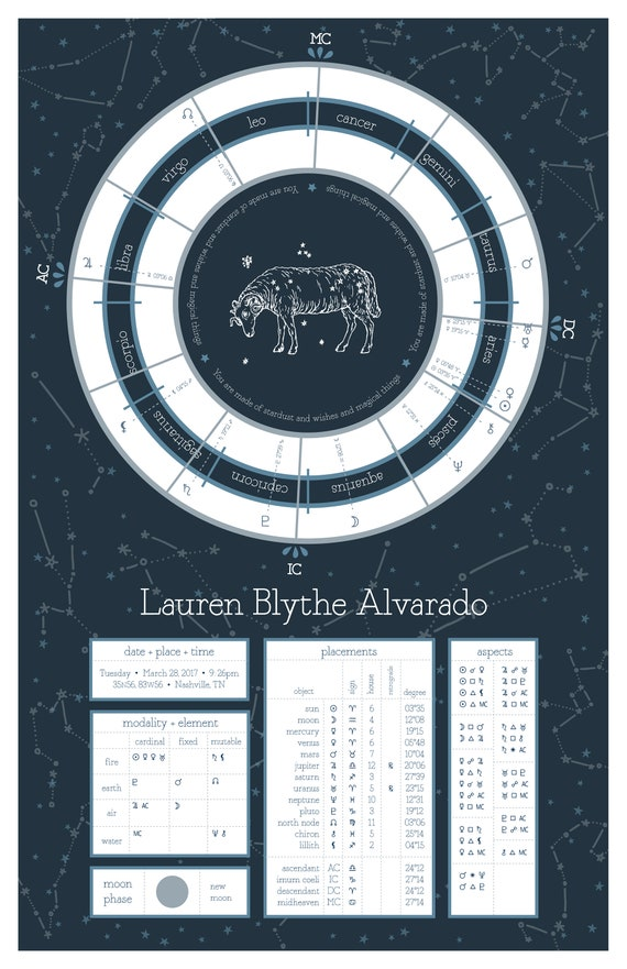 Custom Astrology Chart For Any Date Birth Chart Marriage Etsy