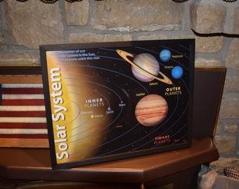 FREE SHIPPING Solar System Map custom framed print solid rustic cedar dark finish wall hanging display deep profile