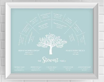 Personalized Family Tree     Digital File
