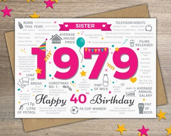 Happy 40th Birthday SISTER Greetings Card