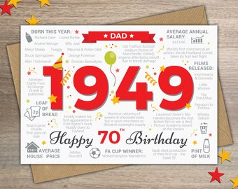 Happy 70th Birthday DAD Greetings Card