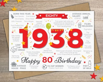 Happy 80th Birthday MALE MENS EIGHTY Greetings Card