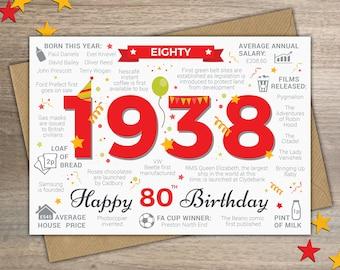 Happy 80th Birthday MALE MENS EIGHTY Greetings Card