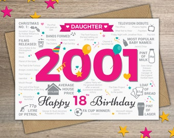 Happy 18th Birthday DAUGHTER Greetings Card
