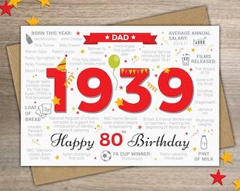 Happy 80th Birthday DAD Greetings Card