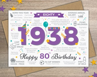 Happy 80th Birthday FEMALE WOMENS EIGHTY Greetings Card