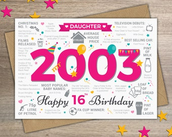Happy 16th Birthday DAUGHTER Greetings Card