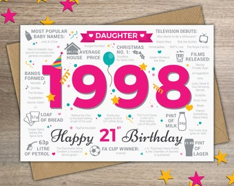 Happy 21st Birthday DAUGHTER Greetings Card