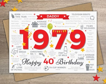 Happy 40th Birthday DADDY Greetings Card