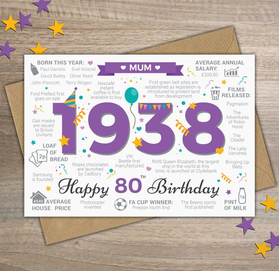 Happy 80th Birthday Mum Greetings Card Born In 1938 British