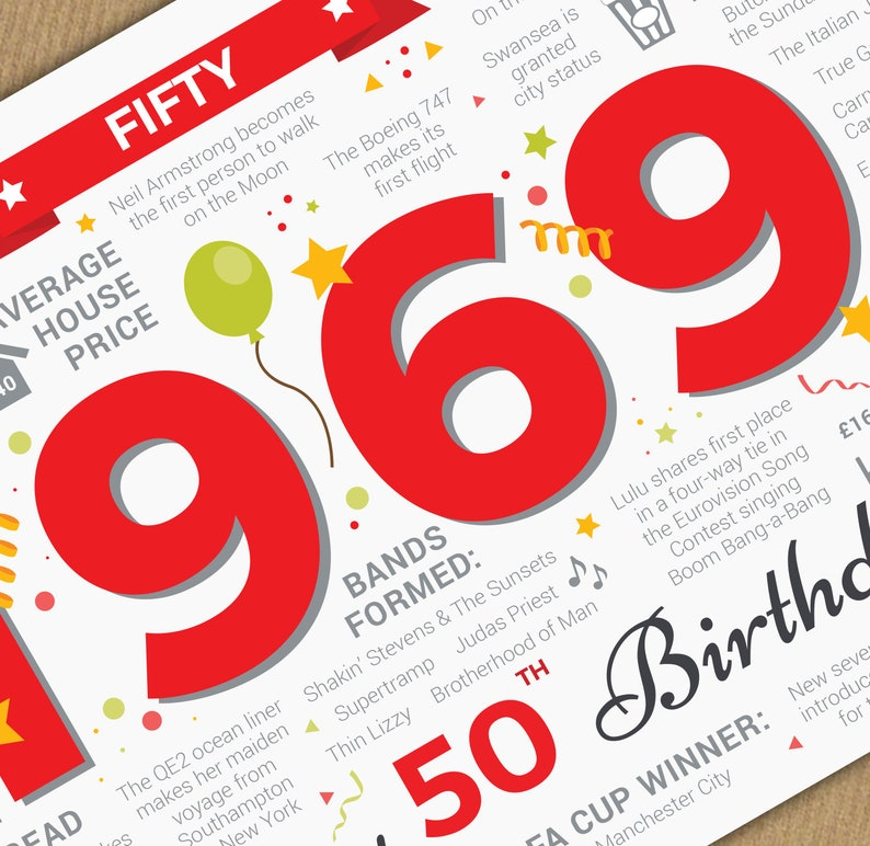 Happy 50th Birthday MALE MENS FIFTY Greetings Card Born In