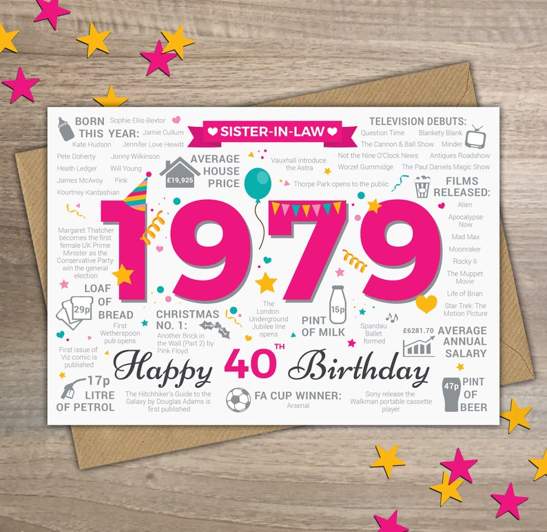 Happy 40th Birthday SISTER IN LAW Greetings Card Born In