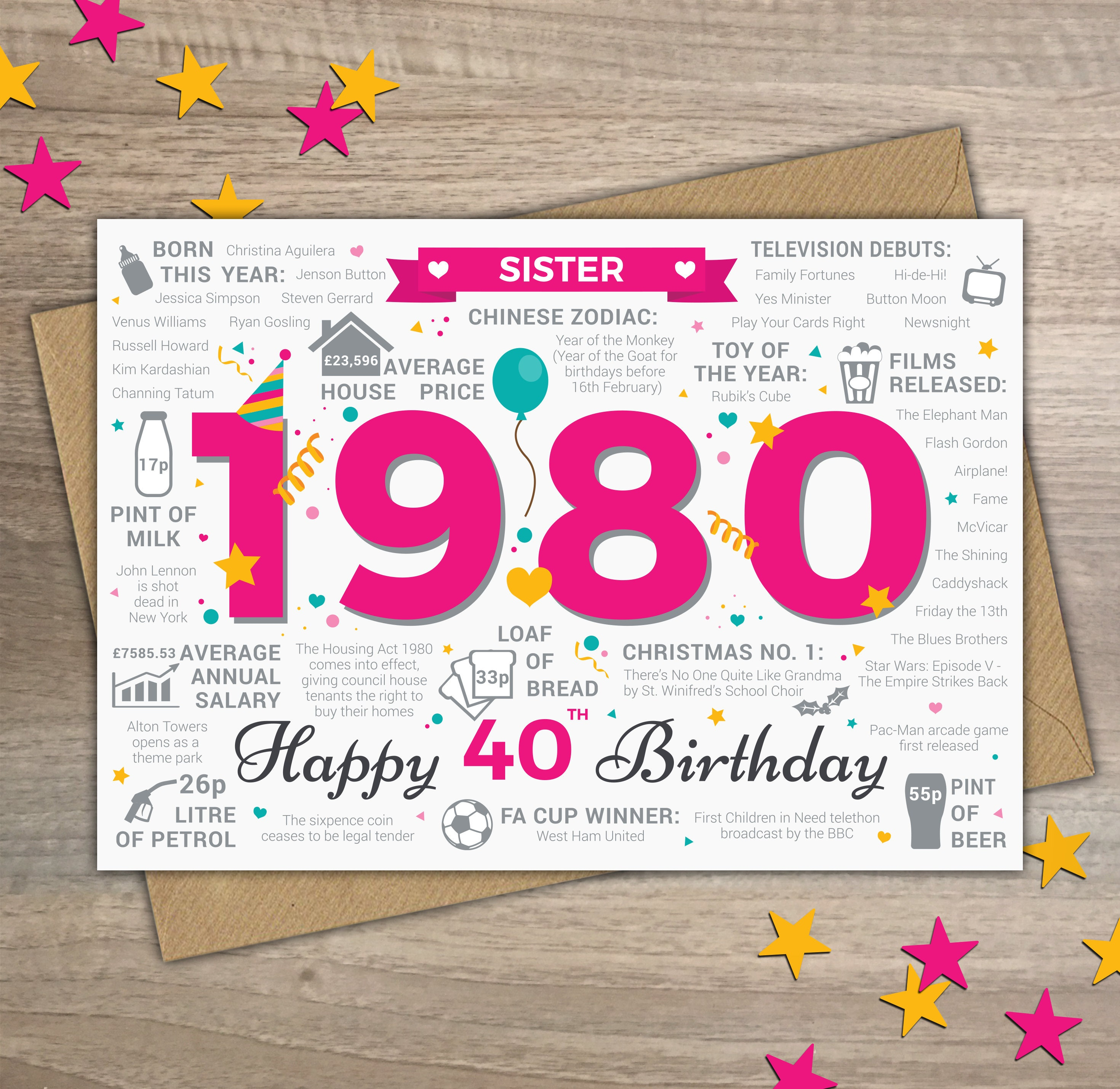Happy 40th Birthday SISTER Greetings Card Born In 1980