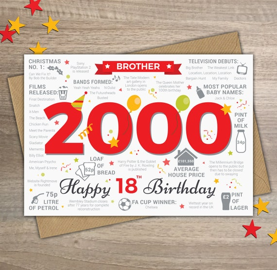 Happy 18th Birthday Brother Greetings Card Born In 2000 Year Etsy