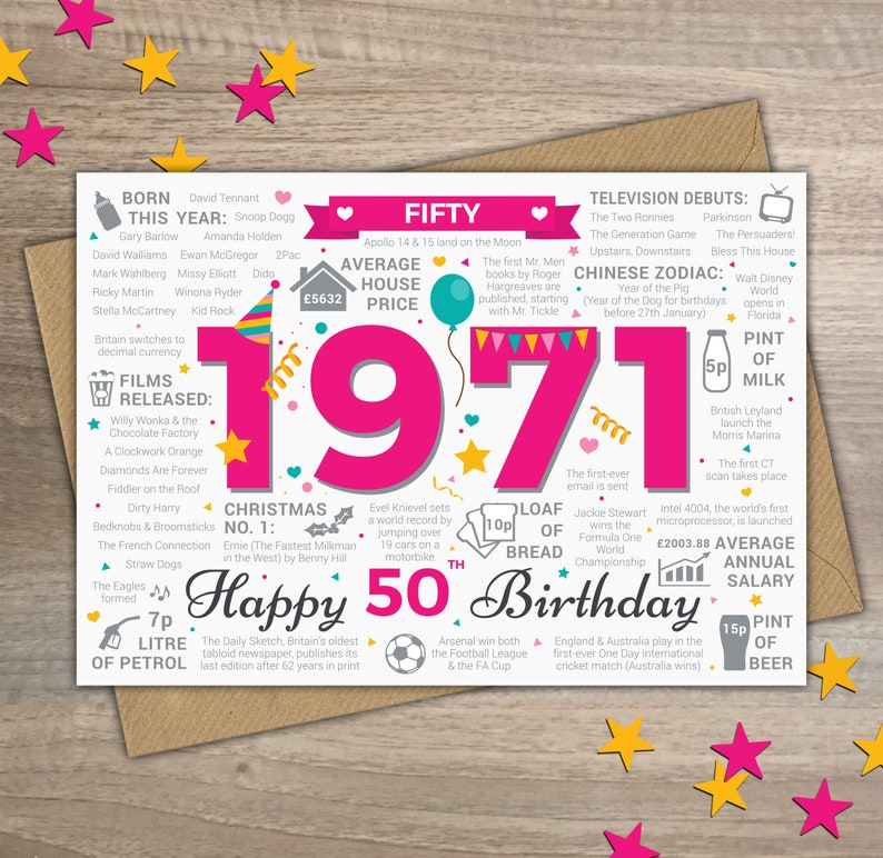 1971 Birth Facts and Memories Greeting Card