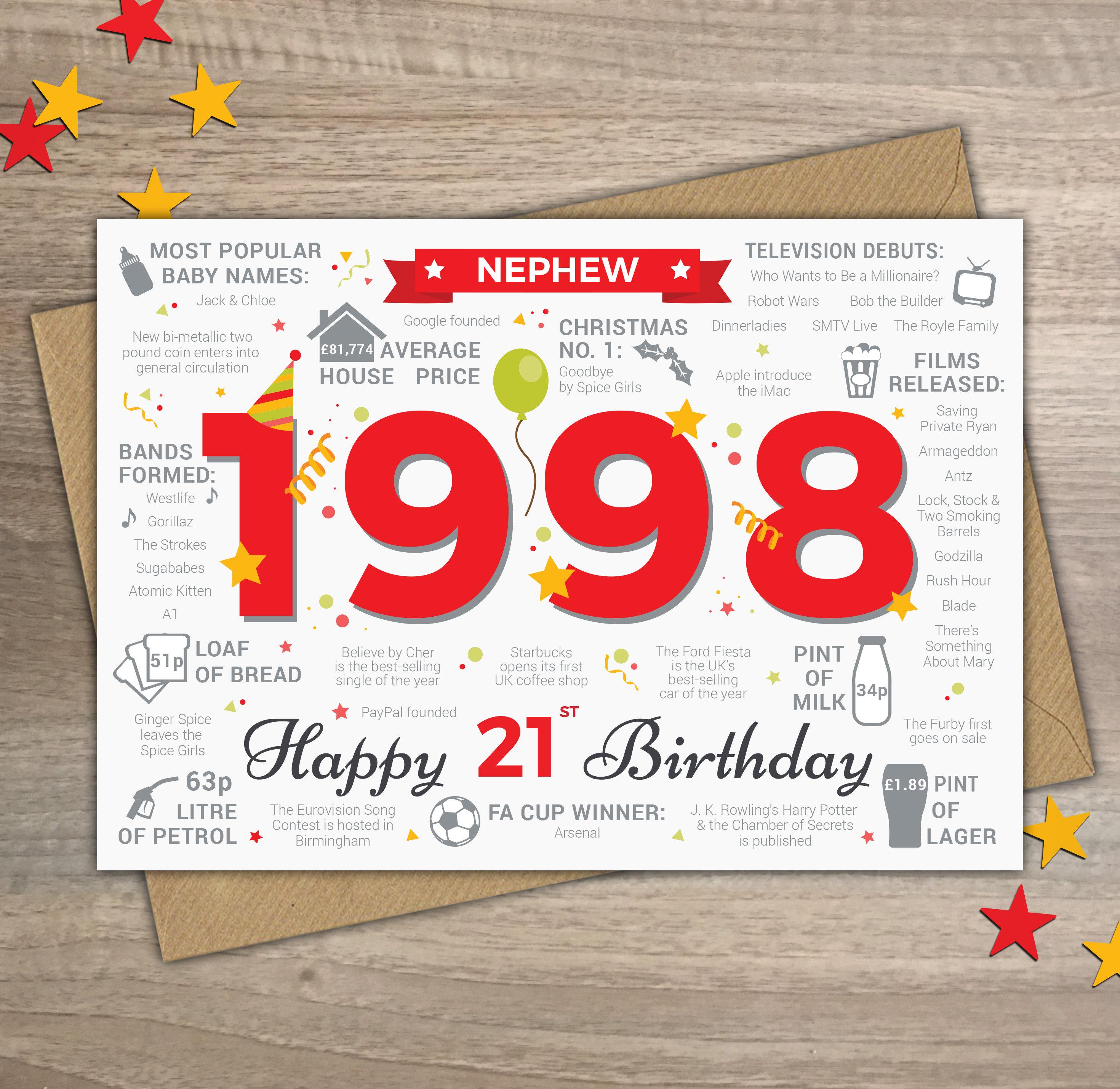 Happy 21st Birthday NEPHEW Greetings Card Born In 1998 Year