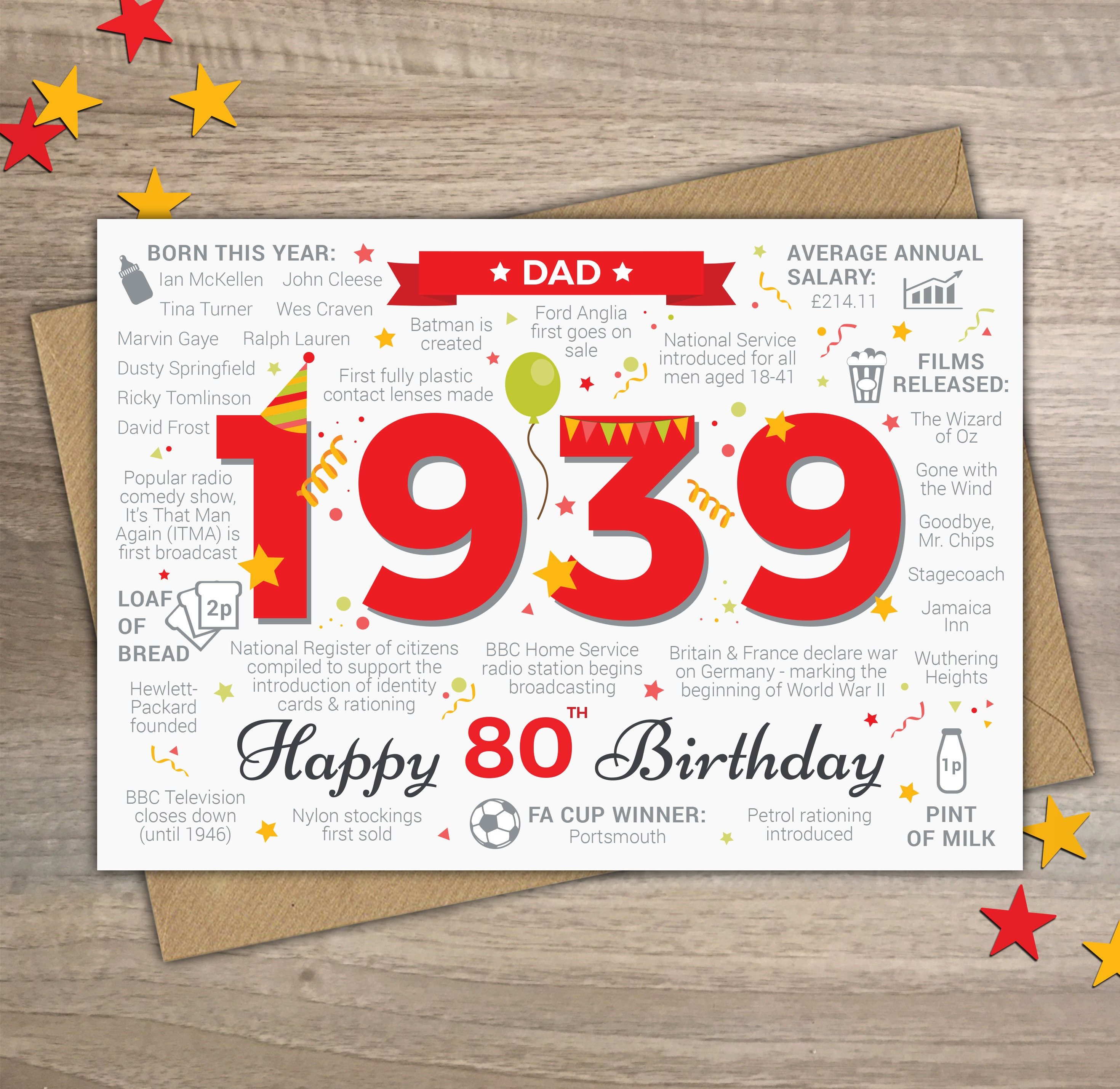 Happy 80th Birthday DAD Greetings Card Born In 1939 British