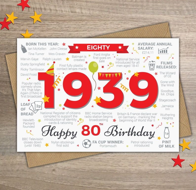 Happy 80th Birthday MALE MENS EIGHTY Greetings Card Born