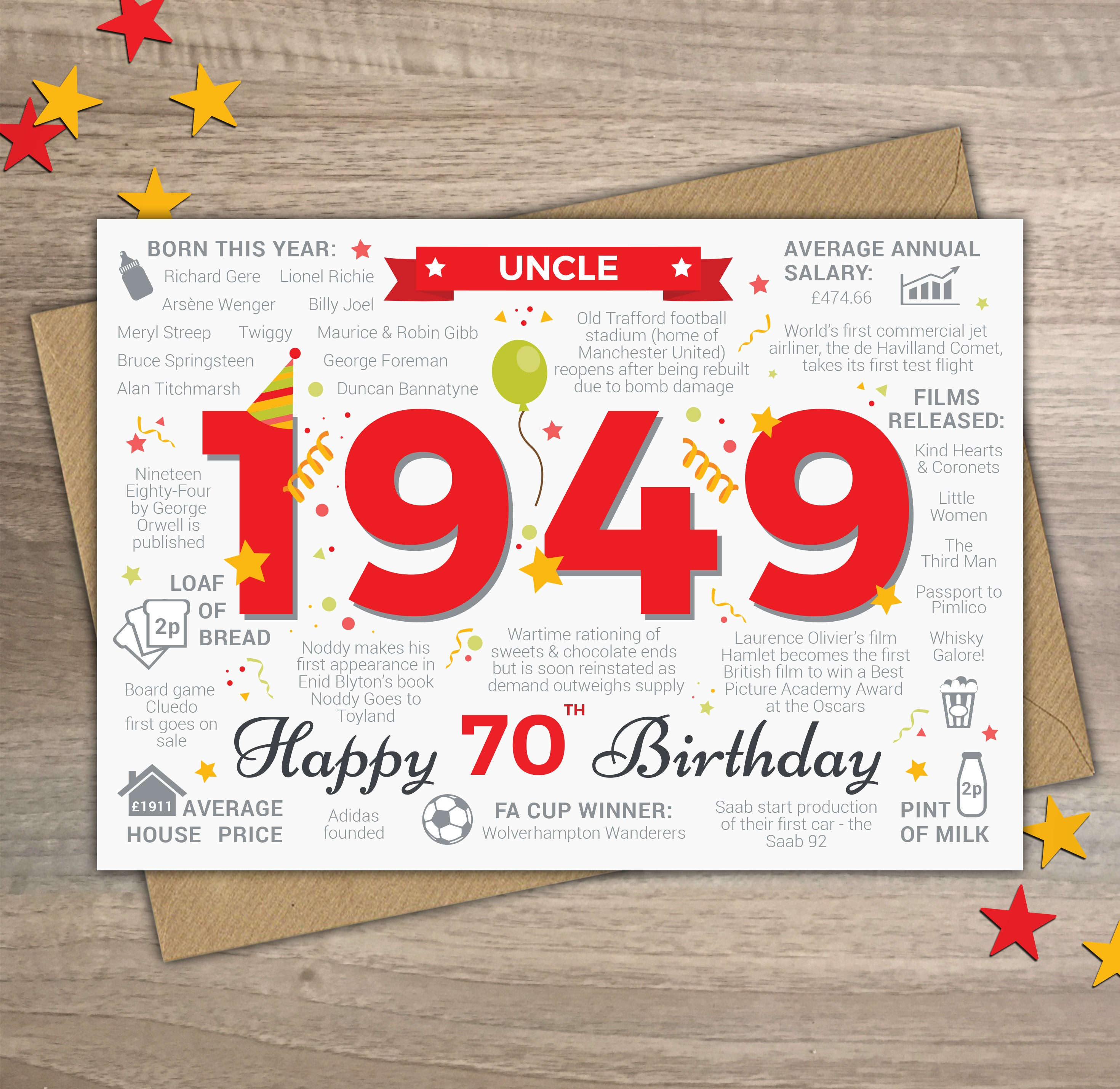 Happy 70th Birthday UNCLE Greetings Card Born In 1949 Year
