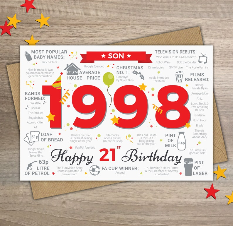 Happy 21st Birthday SON Greetings Card Born In 1998 Year Of