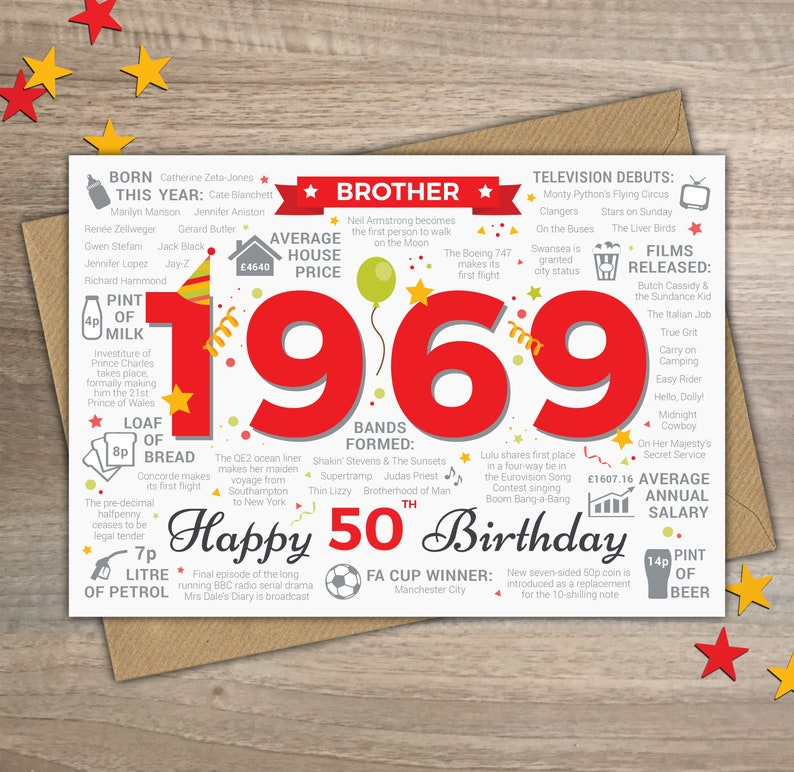 Happy 50th Birthday BROTHER Greetings Card