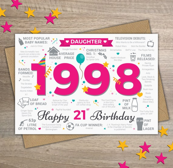 Happy 21st Birthday DAUGHTER Greetings Card Born In 1998