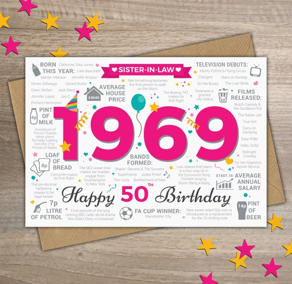Happy 50th Birthday SISTER IN LAW Greetings Card Born In
