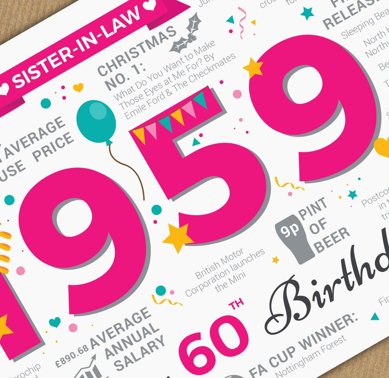Happy 60th Birthday SISTER IN LAW Greetings Card Born In