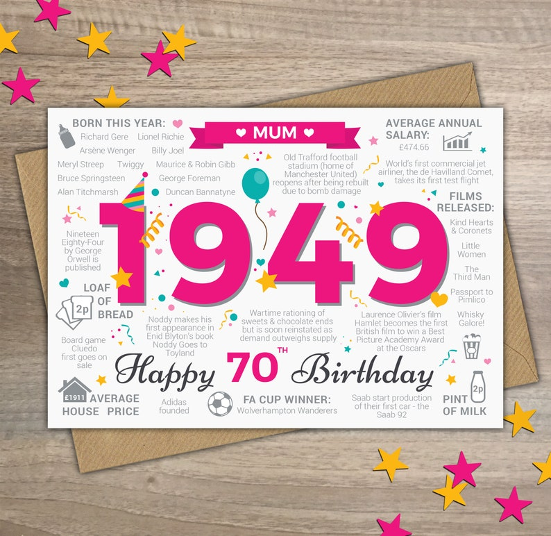Happy 70th Birthday MUM Greetings Card Born In 1949 Year Of