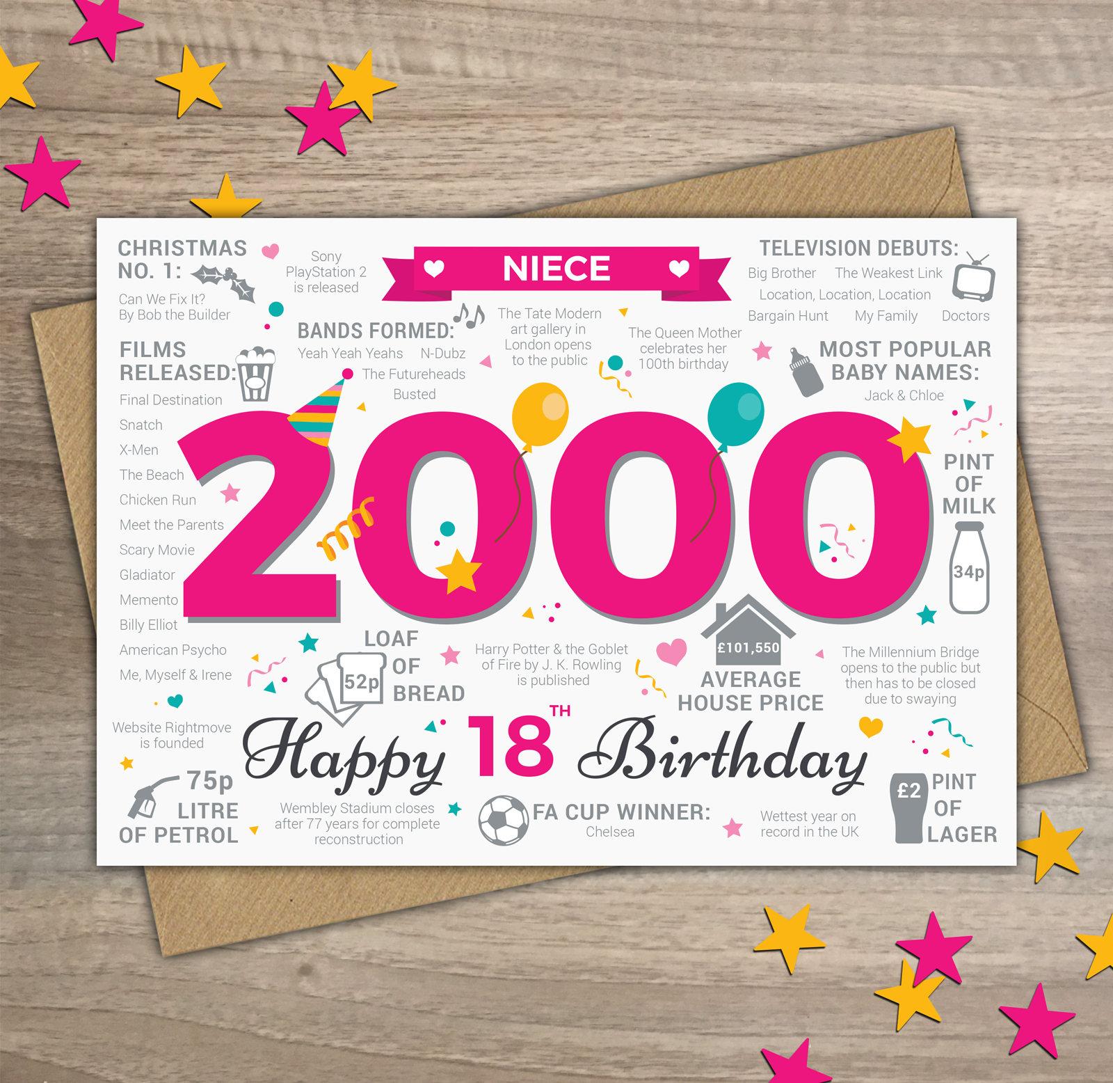 Happy 18th Birthday Niece Greetings Card Born In 2000 Year Etsy