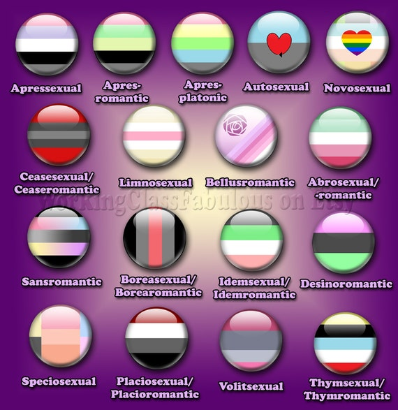 Novosexual flag