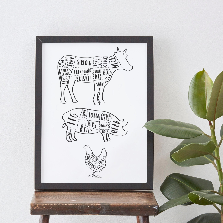 Butchers Kitchen Print : A3 Butcher Kitchen Print Butchers cuts traditional butcher Etsy