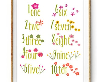 Floral Numbers Print for a Baby Girl's Nursery - Instant Download Wall Art - Print at Home