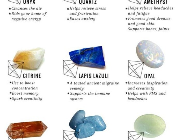 HEALING CRYSTALS CHART - For information only (not for sale)