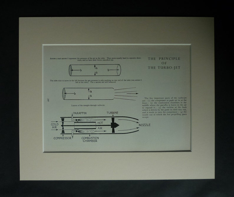 Fine Vintage 1930S Diagram Of A Turbo Jet Engine Antique Print Etsy Wiring 101 Photwellnesstrialsorg
