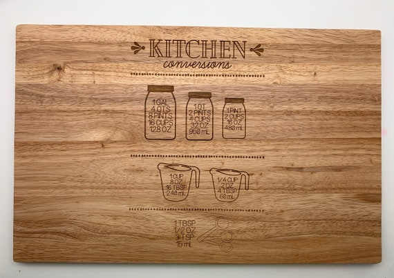 Kitchen Conversions Cutting Board/Plaque
