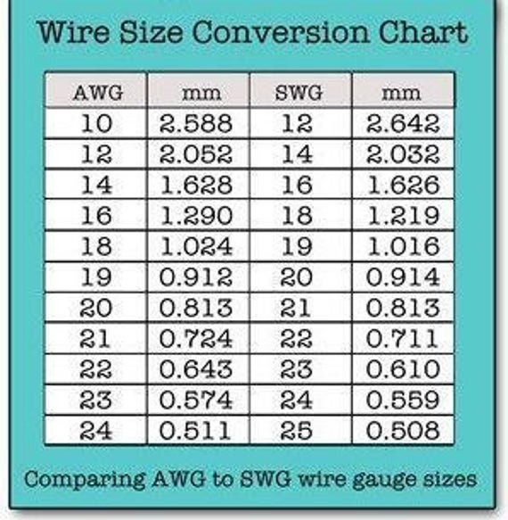 Nice wire gauge conversion chart model simple wiring diagram enchanting awg wire gauge size chart illustration everything you keyboard keysfo Image collections