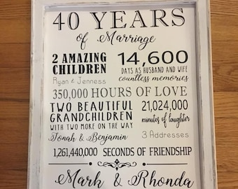 40th Wedding Anniversary Gift Reverse Canvas Gift for Parents