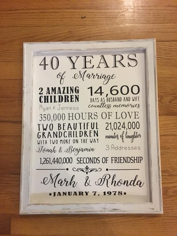 40th Wedding Anniversary Gift Reverse Canvas Gift For Parents Etsy