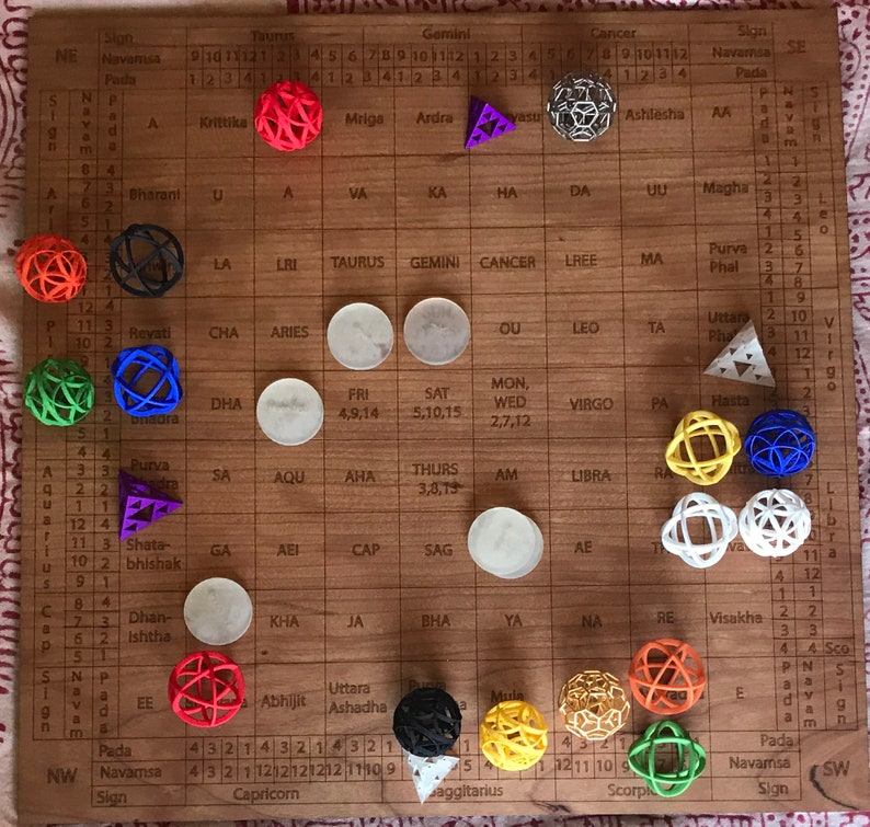Sarvatobhadra Chakra Board Game image 0
