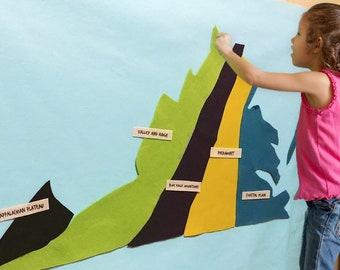 Virginia Map of Regions // Virginia's Five Geographic Regions // Virginia Wall Art // Kids Room Wall Decor // Montessori Learning