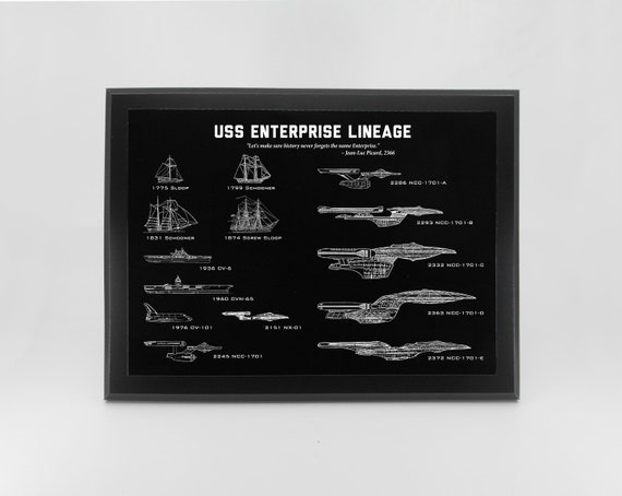 Star Trek Art, Enterprise Lineage Engraved Blueprint Plaque, Star Trek, Star Wars, Wall Art