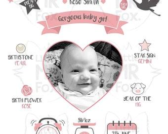 New baby personalised birth print - baby boy - baby girl