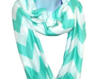 Monogrammed Infinity Scarf   Personalized Mint Scarf   Personalized Infinity Scarf   Continuous Loop Scarf   Mint Chevron Infinity Scarf