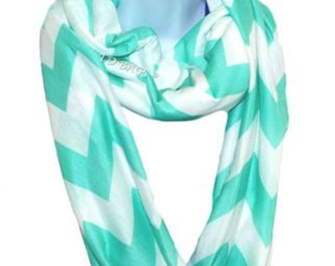 Monogrammed Infinity Scarf | Personalized Mint Scarf | Personalized Infinity Scarf | Continuous Loop Scarf | Mint Chevron Infinity Scarf
